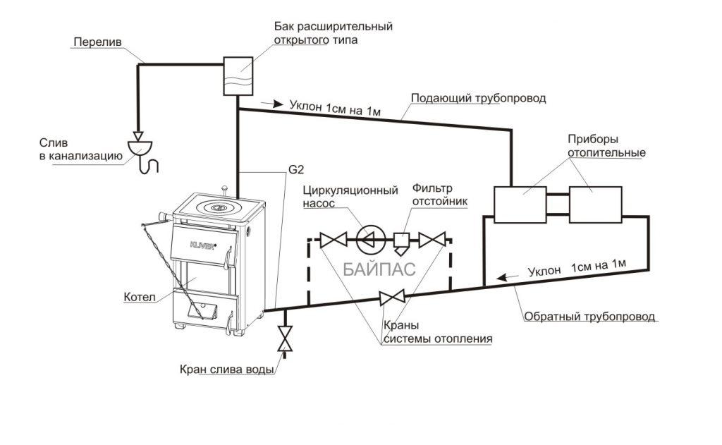 Система отопления открытого типа с насосом